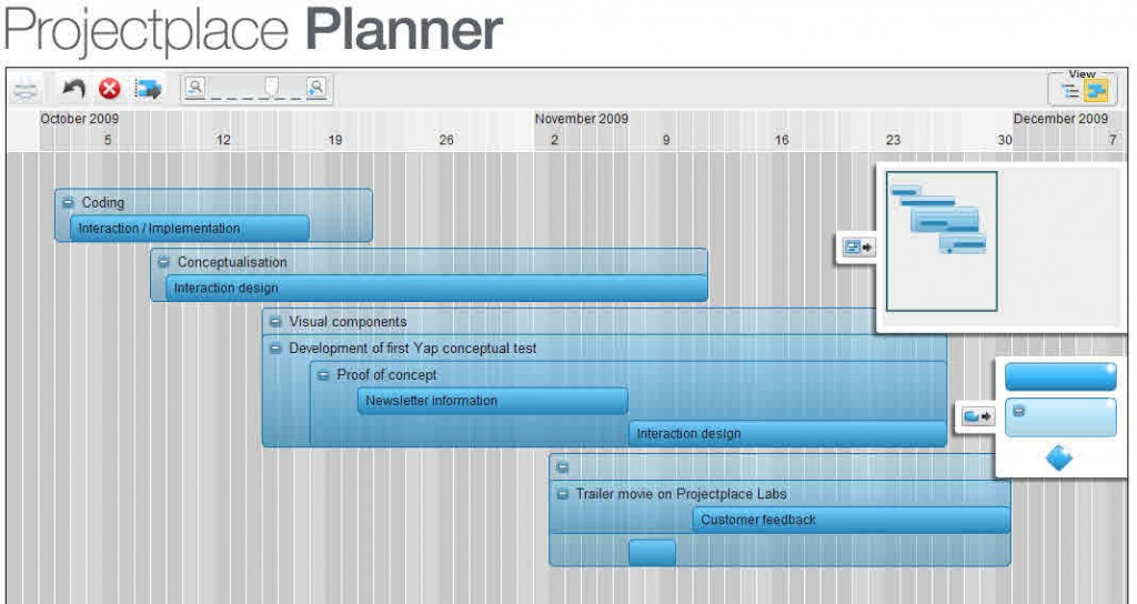 Projectplace Planner